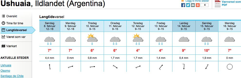 väder ushuaia