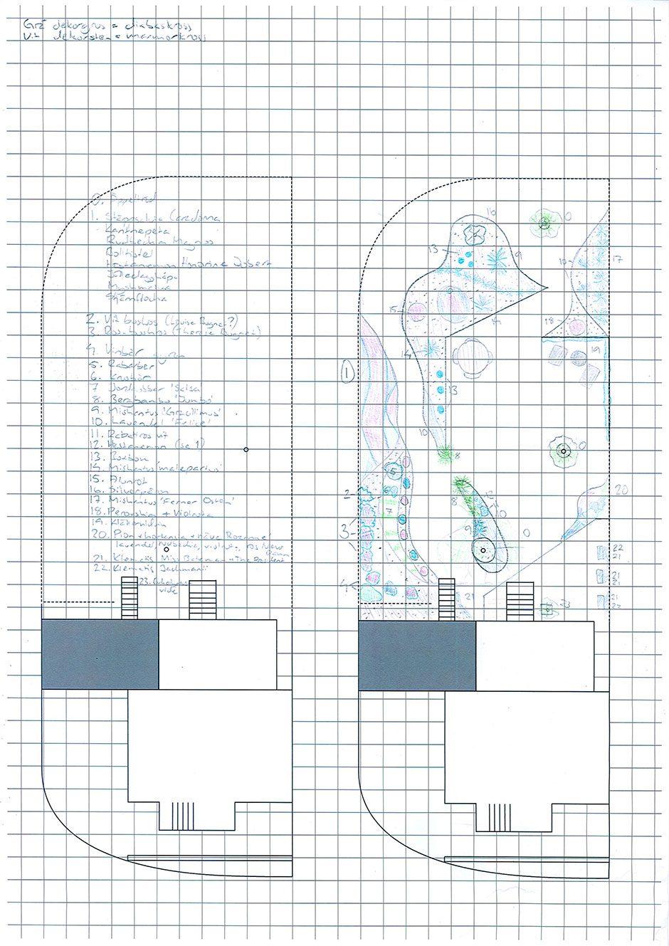 skiss ritning trädgårdsdesign