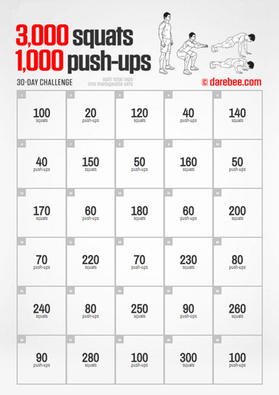 3000 squats 1000 pushups utmaning
